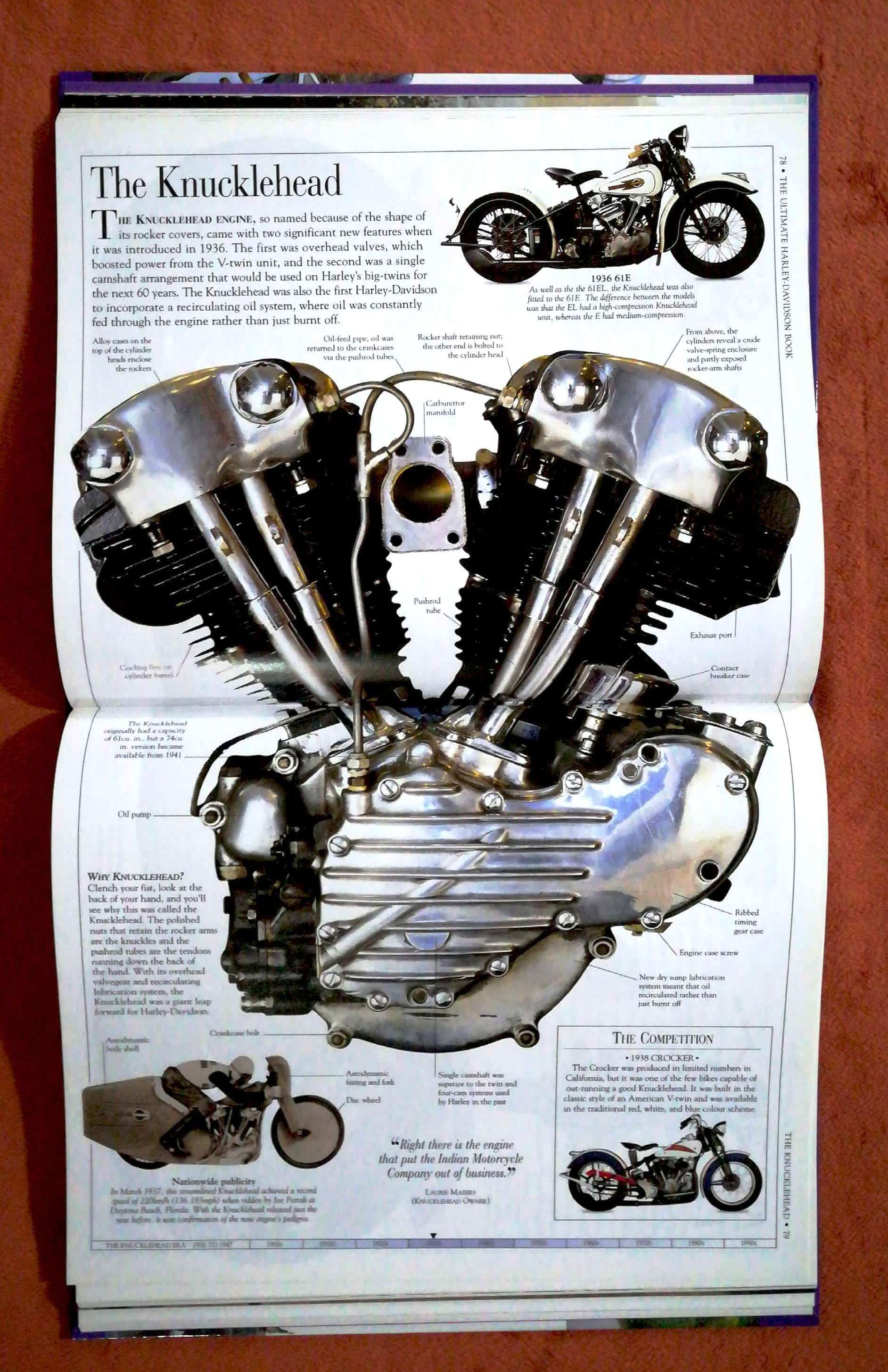 Ultimate Harley Davidson 1 (9)-min